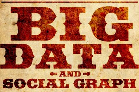 Big Data + Social Graph