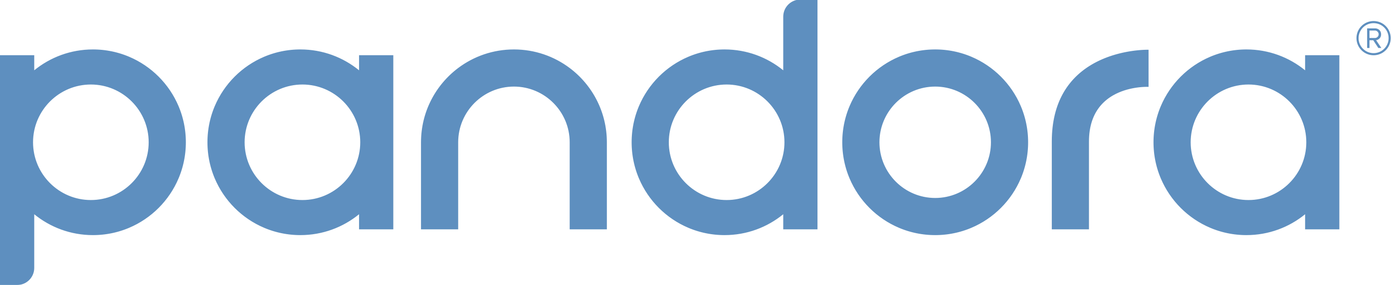 Pandora logo